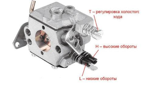 Карбюратор бензопилы Хускварна 5200