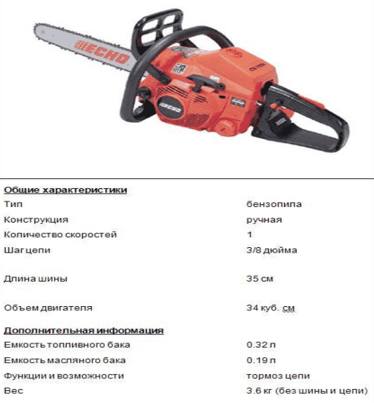 Ключевые параметры бензопилы Еcho CS 3500