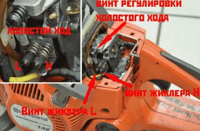 Регулировка карбюратора бензопилы Мотор Сич