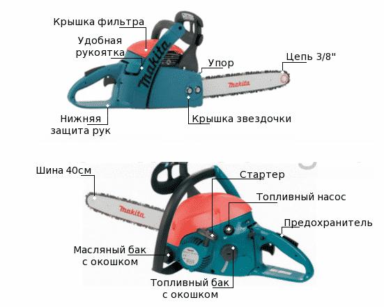 Устройство бензопилы Мakita dcs4610