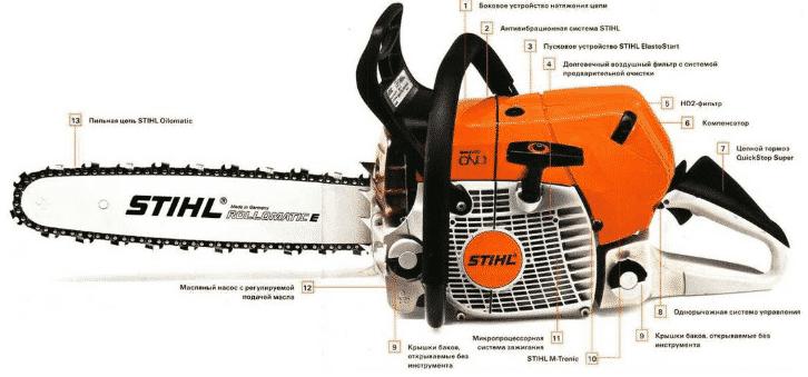 Устройство бензопилы Stihl MS 660