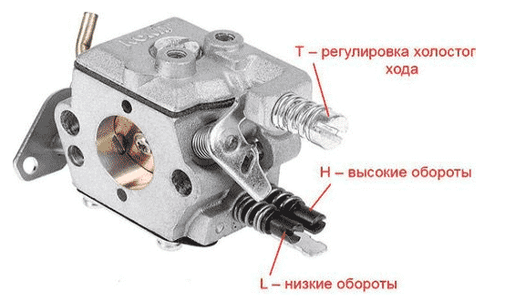 Настройка карбюратора бензопилы