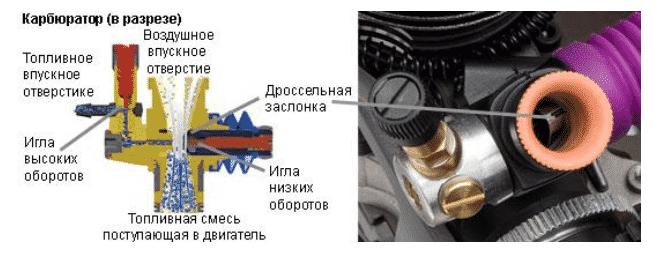Устройство карбюратора бензокосы
